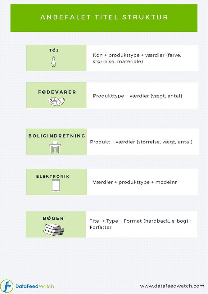Copy of Copy of google-shopping-title-structure